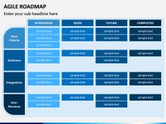 Agile Roadmap PPT Slide 3