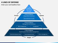 4 Lines of Defense PPT Slide 2