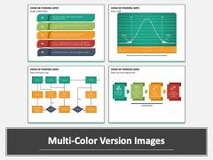 Voice of Process (VoP) Multicolor Combined