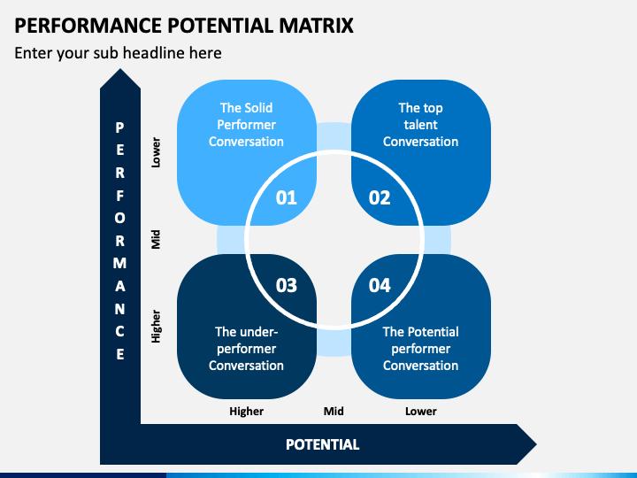 Performance Potential PPT Slide 1