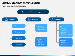 Communication Management PPT Slide 4