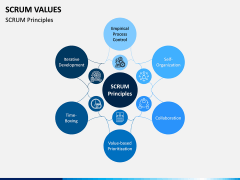 SCRUM Values PPT Slide 2