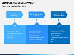 Competence Development PPT Slide 11