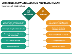 Difference Between Selection and Recruitment PPT Slide 2