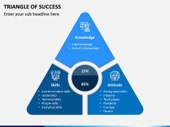 Triangle of Success PPT Slide 3
