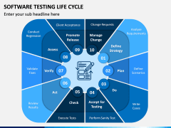 Software Testing Life Cycle (STLC) PPT Slide 1