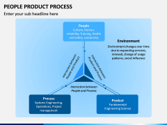 People Product Process PPT Slide 2