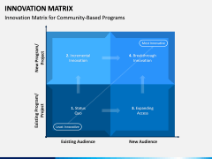 Innovation Matrix PPT Slide 5