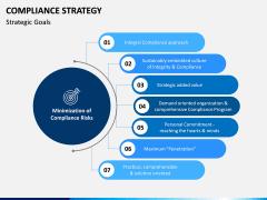 Compliance Strategy PPT Slide 5