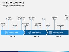 Hero's Journey PPT Slide 4