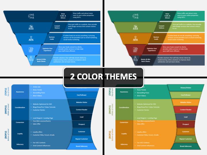 Digital Marketing Funnel PPT Cover Slide