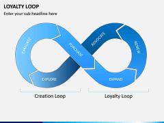 Loyalty Loop PPT Slide 4