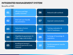 Integrated Management System PPT Slide 8