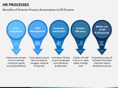 HR Processes PPT Slide 10