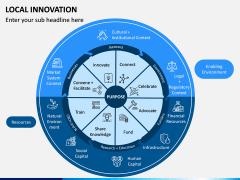 Local Innovation PPT Slide 1