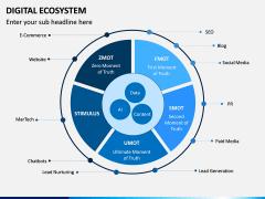Digital Ecosystem PPT Slide 4