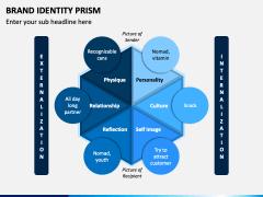 Brand Identity Prism PPT Slide 2