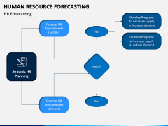 HR Forecasting PPT Slide 1