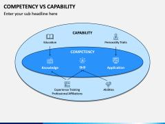 Competency Vs Capability PPT Slide 1