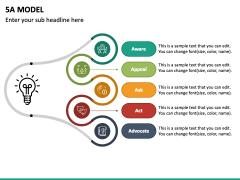 5A Model PPT Slide 2