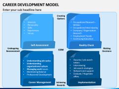 Career Development Model PPT Slide 6