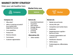 Market Entry Strategy PPT Slide 32