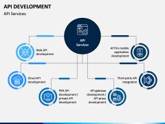 API Development PPT Slide 10