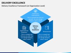 Delivery Excellence PPT Slide 3