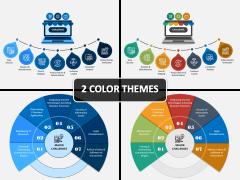 eCommerce Challenges PPT Cover Slide