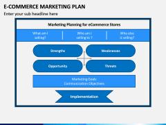 E-commerce Marketing Plan PPT Slide 4