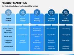 Product Marketing PPT Slide 5