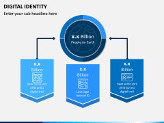 Digital Identity PPT Slide 7