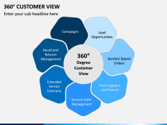 360 Customer View PPT Slide 5