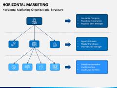 Horizontal Marketing PPT Slide 3