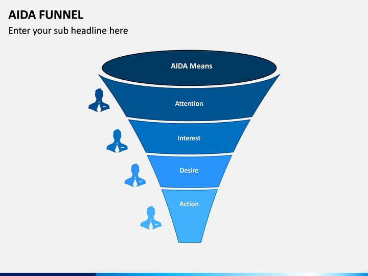 Aida Funnel PPT Slide 1