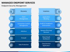 Managed Endpoint Services PPT Slide 5