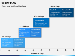 90 Days Plan PPT Slide 6