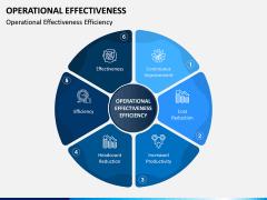 Operational Effectiveness PPT Slide 2
