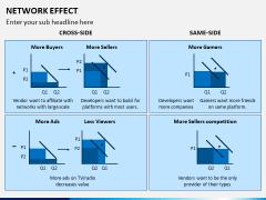 Network Effect PPT Slide 8