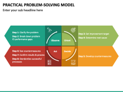 Practical Problem-Solving Model PPT Slide 2