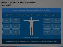 Neuro Linguistic Programming Animated Presentation - SketchBubble