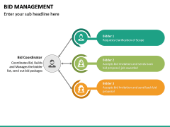 Bid Management PPT Slide 17