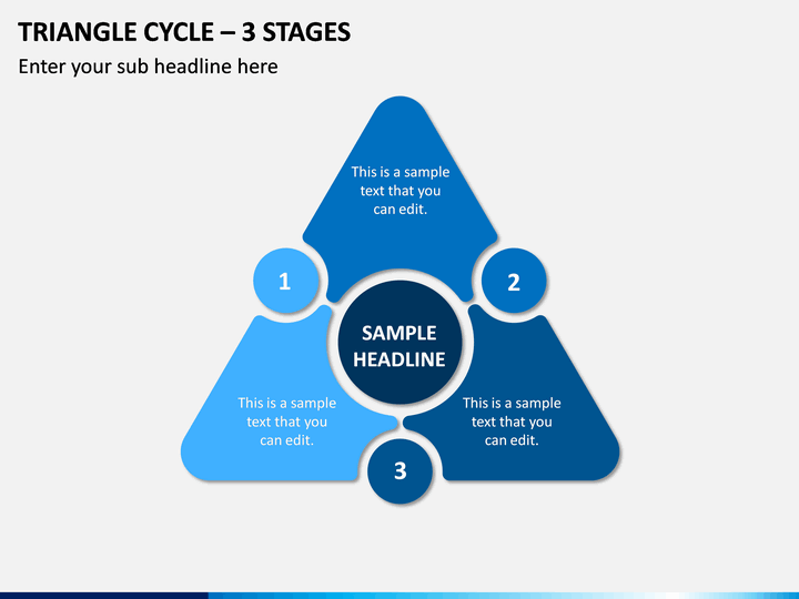 Triangle Cycle - 3 Stages PPT Slide 1