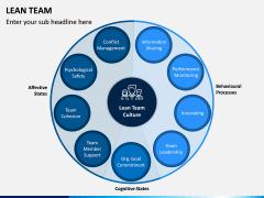 Lean Team PPT Slide 1