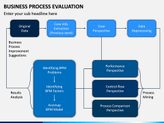 Business Process Evaluation PPT Slide 5