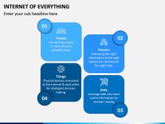 Internet of Everything PPT Slide 4