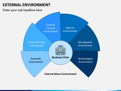 External Environment PPT Slide 3