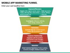 Mobile App Marketing Funnel PPT Slide 2