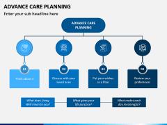 Advance Care Planning PPT Slide 1