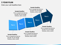 5 Year Plan PPT Slide 6